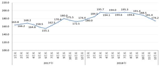 中钢协:钢材价格后期仍将呈小幅波动走势图片