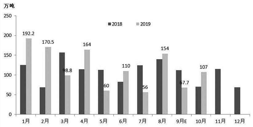 南昌2020半年gdp_南昌起义图片(2)