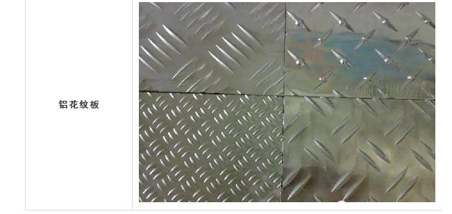 1分钟,图文直观学习钢材知识
