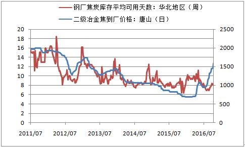 """淡季来临,中国钢材价格还能涨多高?""""/"""