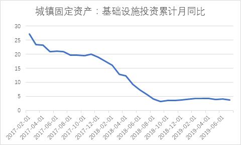 国内钢材价格不宜过快拉涨
